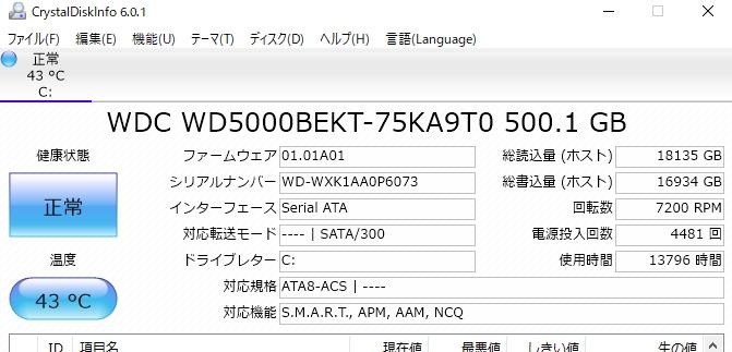 f:id:tokushitai:20170806101059j:plain