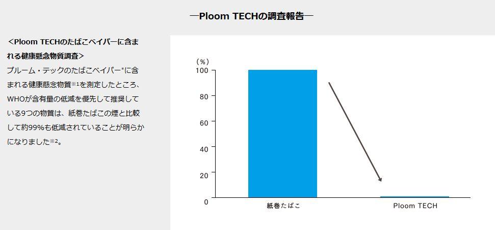 f:id:tokushitai:20171025165547j:plain